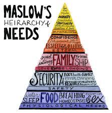 Maslow's Heirarchy of Needs - GeneralLeadership.com